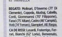 Begato - Ca De Rissi San Gottardo 0:1